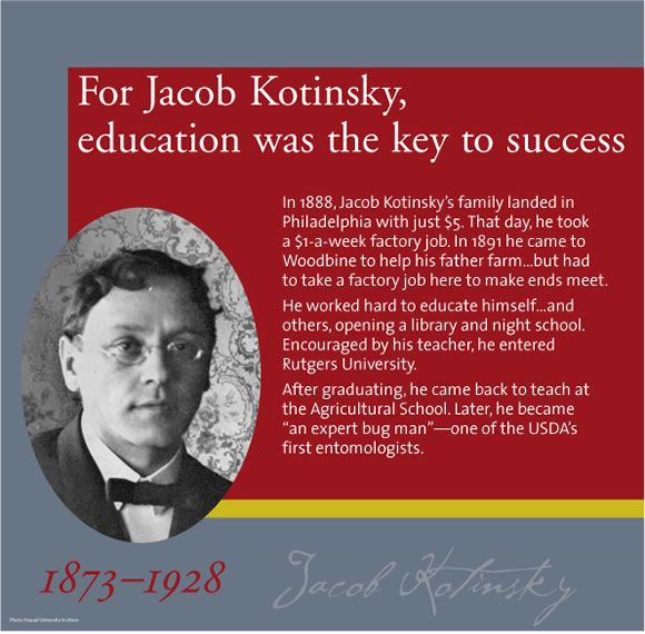 Exhibits - Sam Azeez Museum of Woodbine Heritage - Woodbine Success Stories - Jacob Kotinsky